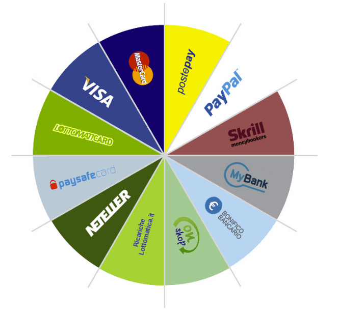 lottomateca-metodi-di-pagamento